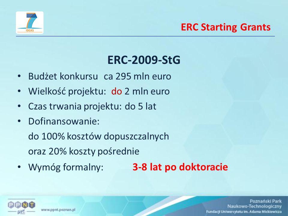 ERC Starting Grants ERC-2009-StG Budżet konkursu ca 295 mln euro Wielkość projektu: do 2 mln euro Czas trwania projektu: do 5 lat Dofinansowanie: do 1