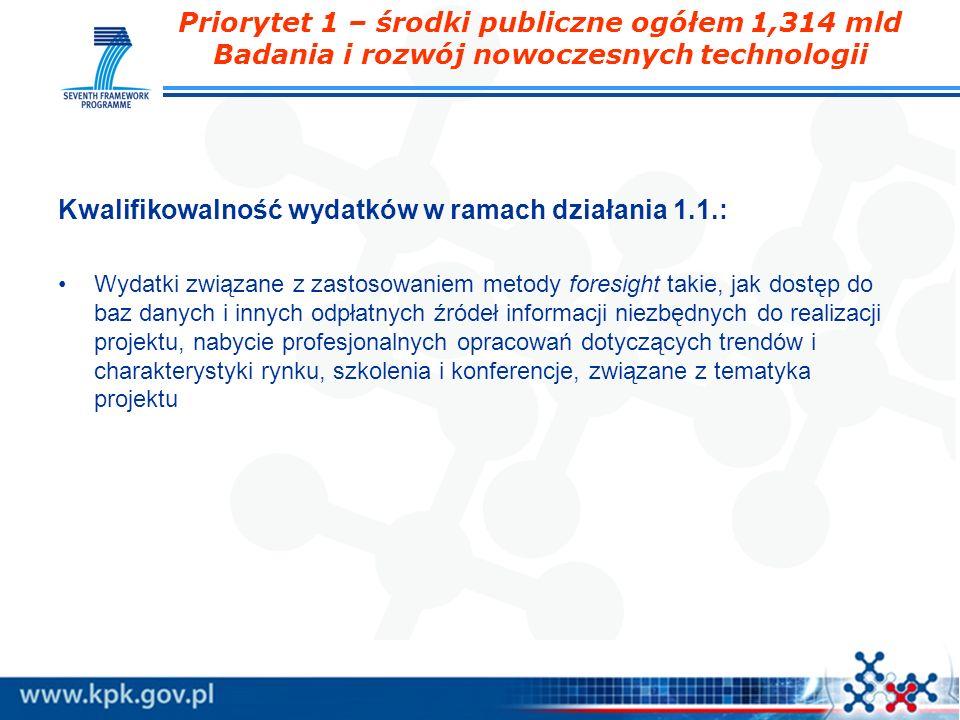Priorytet 1 – środki publiczne ogółem 1,314 mld Badania i rozwój nowoczesnych technologii Kwalifikowalność wydatków w ramach działania 1.1.: Wydatki z