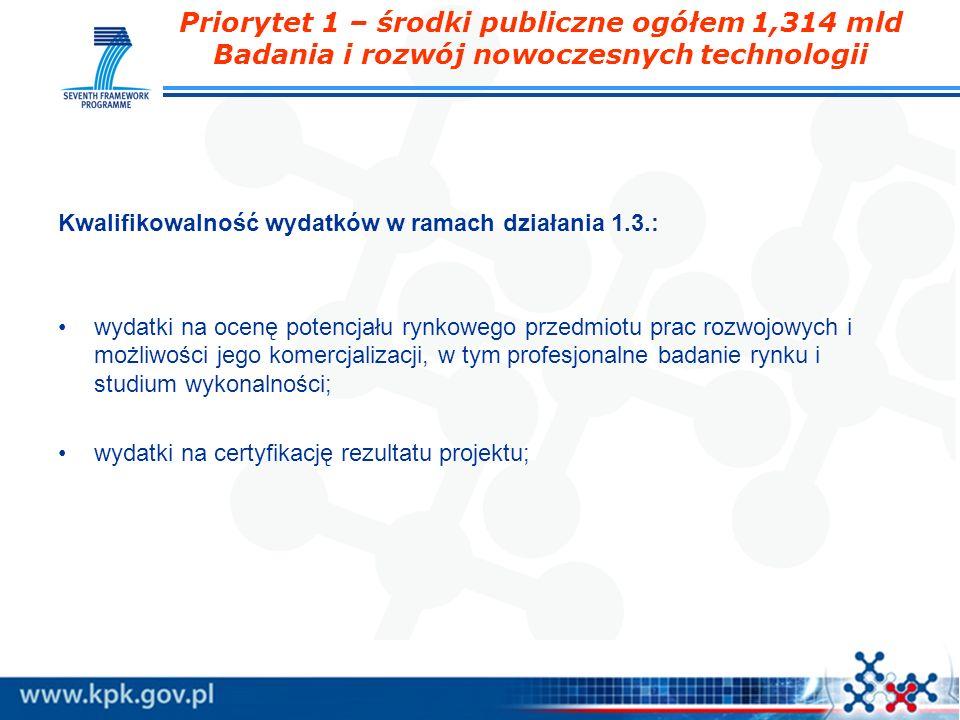 Priorytet 1 – środki publiczne ogółem 1,314 mld Badania i rozwój nowoczesnych technologii Kwalifikowalność wydatków w ramach działania 1.3.: wydatki n