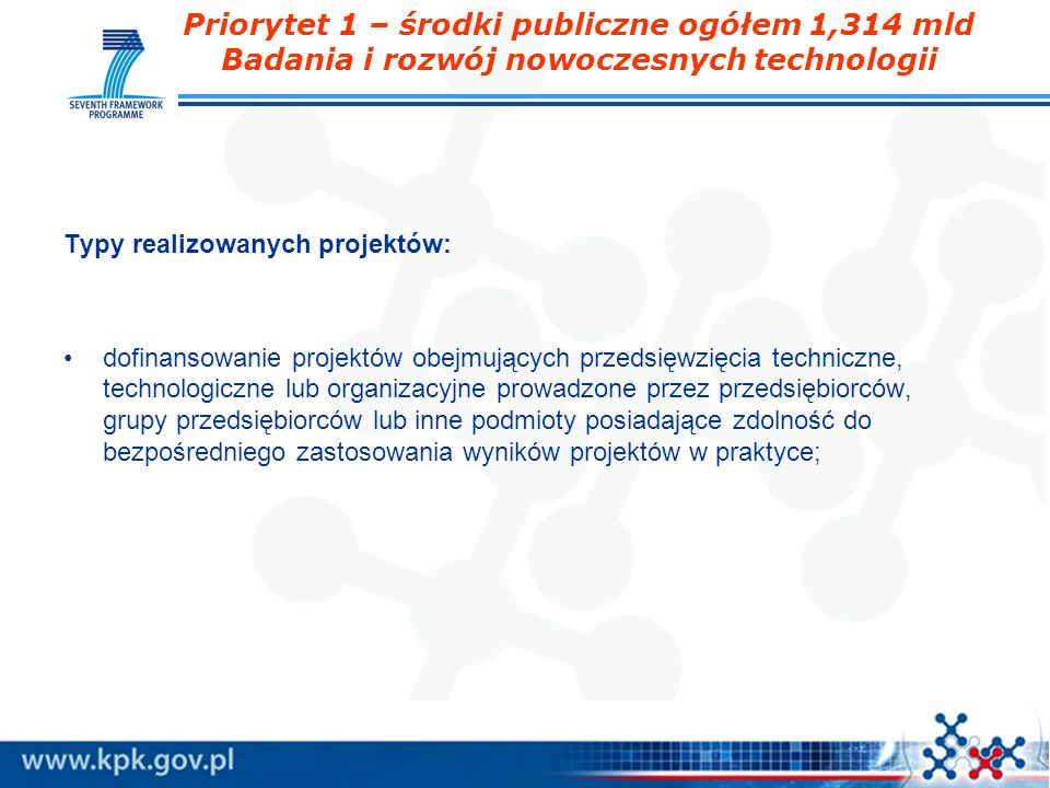 Priorytet 1 – środki publiczne ogółem 1,314 mld Badania i rozwój nowoczesnych technologii Typy realizowanych projektów: dofinansowanie projektów obejm