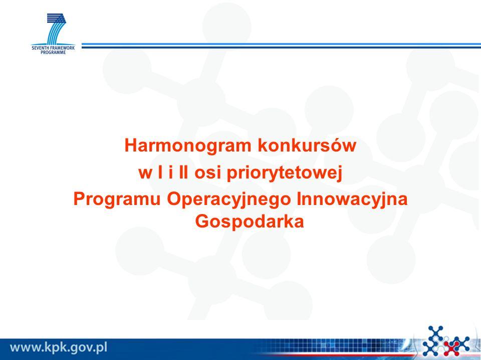 Harmonogram konkursów w I i II osi priorytetowej Programu Operacyjnego Innowacyjna Gospodarka