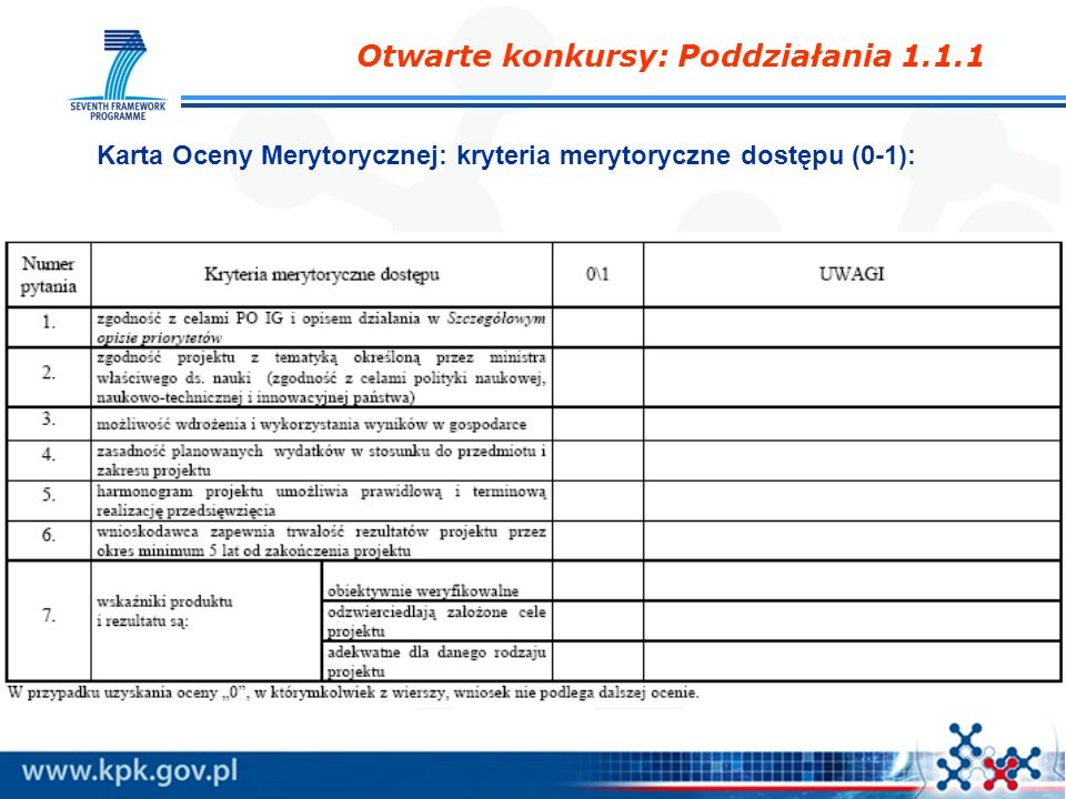 Karta Oceny Merytorycznej: kryteria merytoryczne dostępu (0-1): Otwarte konkursy: Poddziałania 1.1.1