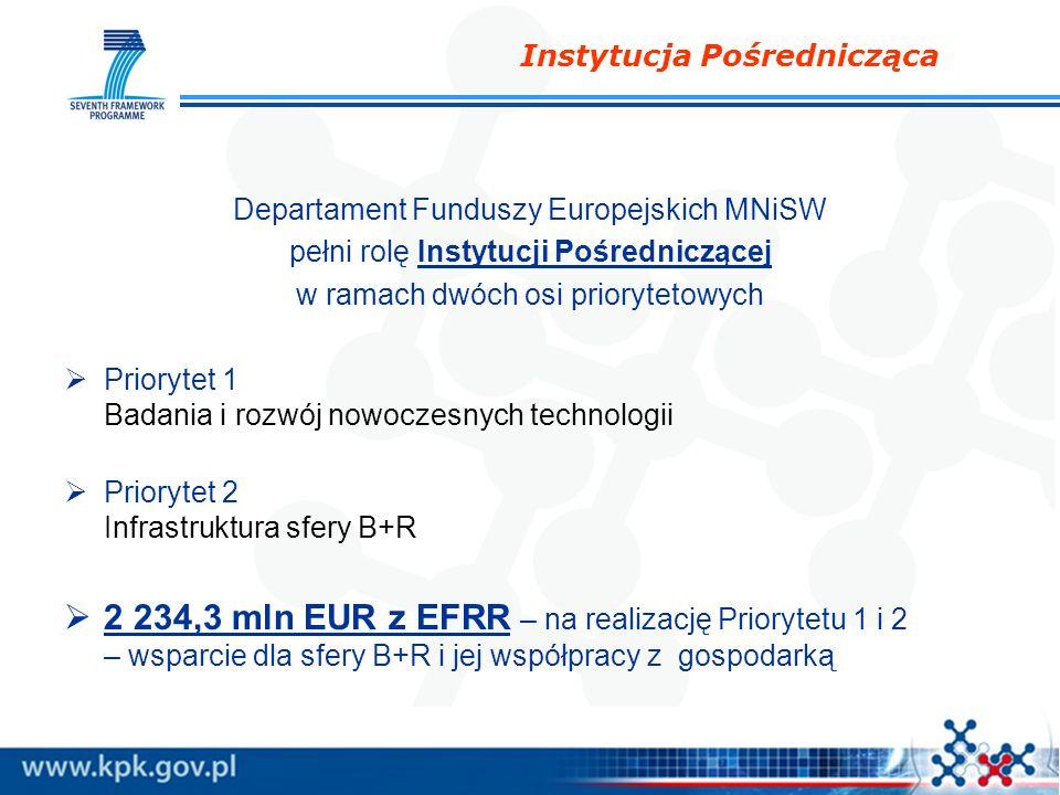 Instytucja Pośrednicząca Departament Funduszy Europejskich MNiSW pełni rolę Instytucji Pośredniczącej w ramach dwóch osi priorytetowych Priorytet 1 Ba