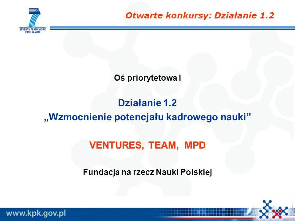 Otwarte konkursy: Działanie 1.2 Oś priorytetowa I Działanie 1.2 Wzmocnienie potencjału kadrowego nauki VENTURES, TEAM, MPD Fundacja na rzecz Nauki Pol