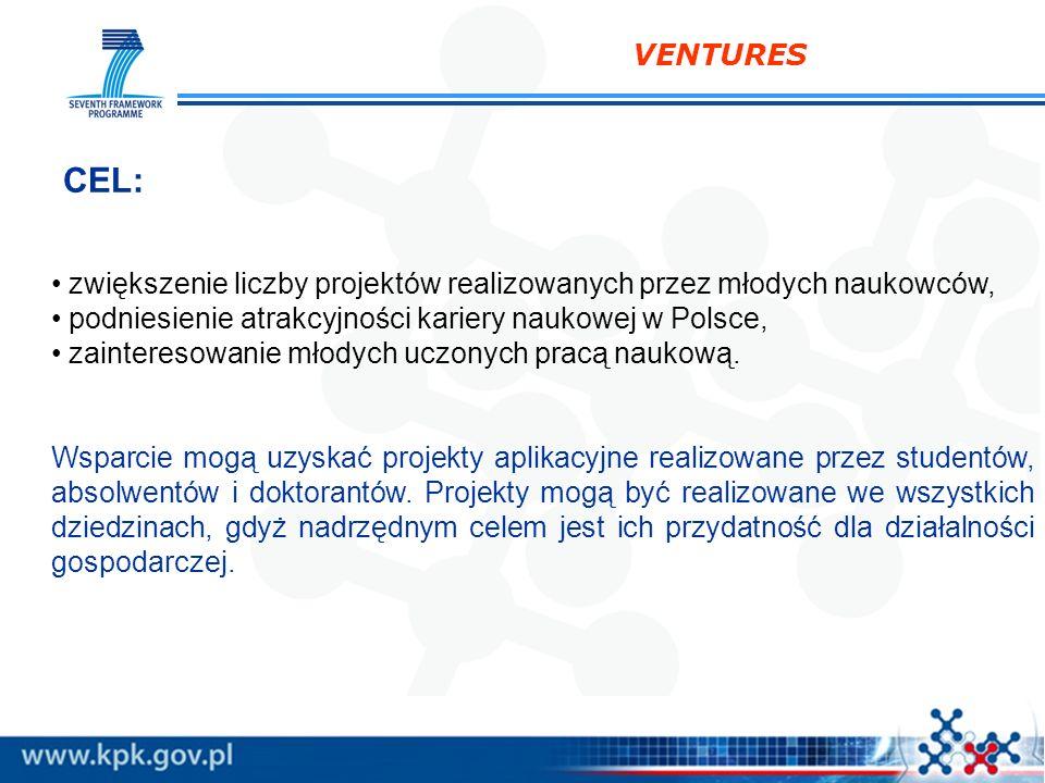 VENTURES CEL: zwiększenie liczby projektów realizowanych przez młodych naukowców, podniesienie atrakcyjności kariery naukowej w Polsce, zainteresowani