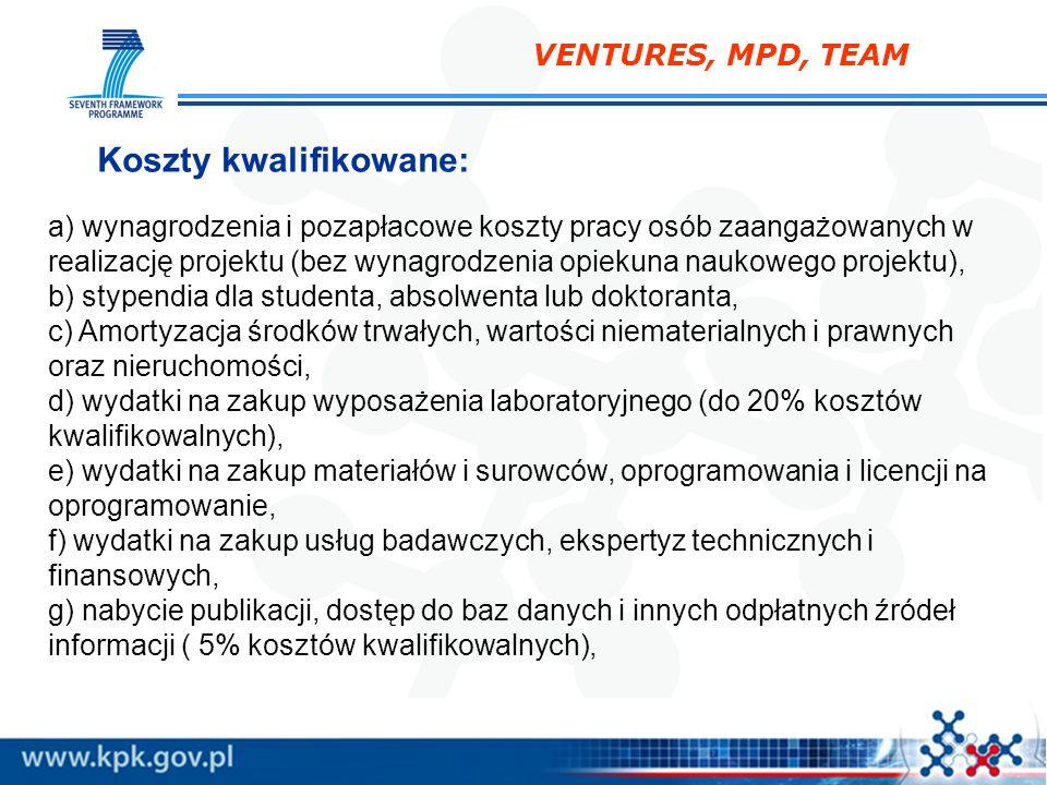 VENTURES, MPD, TEAM Koszty kwalifikowane: a) wynagrodzenia i pozapłacowe koszty pracy osób zaangażowanych w realizację projektu (bez wynagrodzenia opi