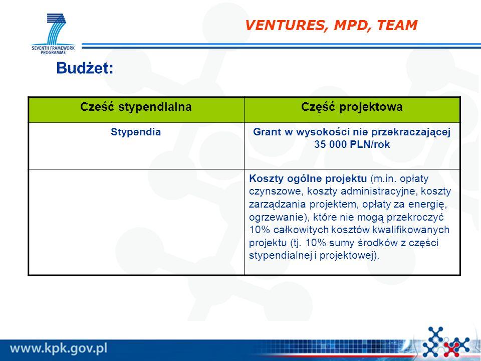 VENTURES, MPD, TEAM Budżet: Cześć stypendialnaCzęść projektowa StypendiaGrant w wysokości nie przekraczającej 35 000 PLN/rok Koszty ogólne projektu (m