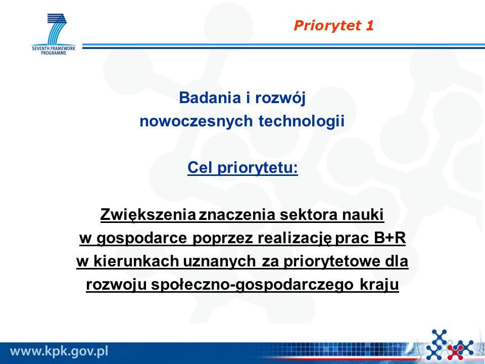 Priorytet 1 Badania i rozwój nowoczesnych technologii Cel priorytetu: Zwiększenia znaczenia sektora nauki w gospodarce poprzez realizację prac B+R w k