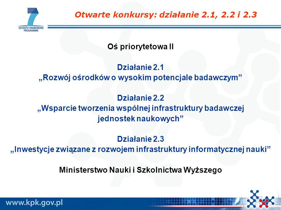 Otwarte konkursy: działanie 2.1, 2.2 i 2.3 Oś priorytetowa II Działanie 2.1 Rozwój ośrodków o wysokim potencjale badawczym Działanie 2.2 Wsparcie twor