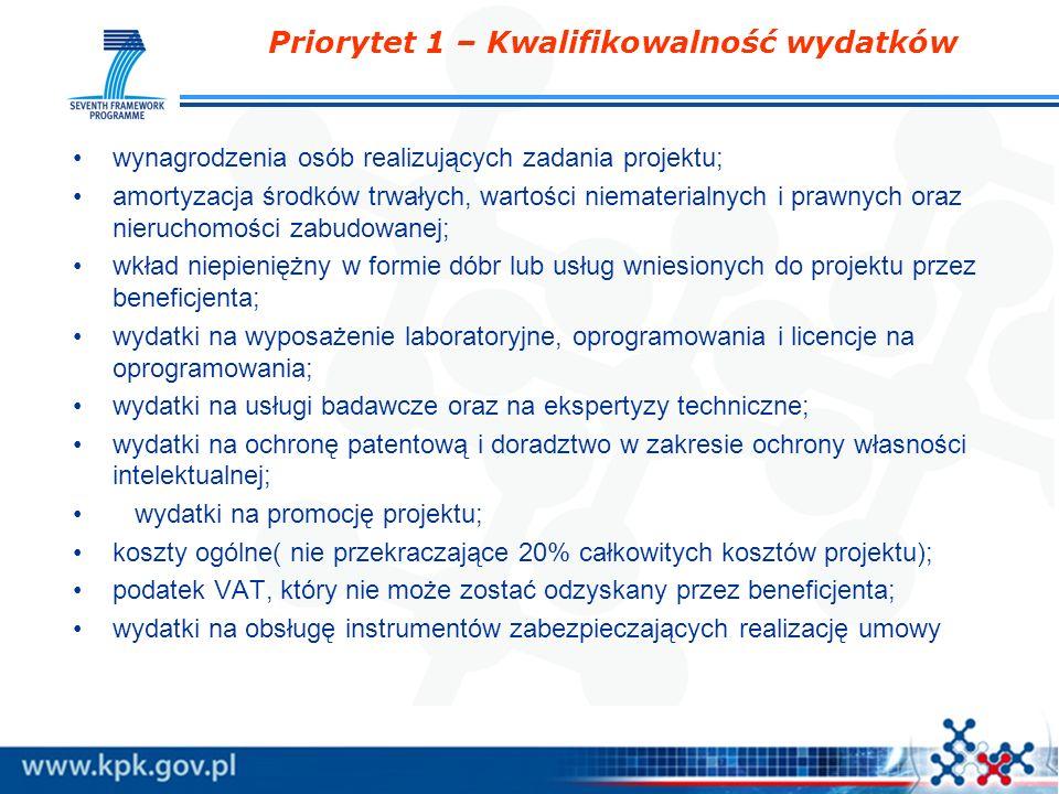 Priorytet 1 – Kwalifikowalność wydatków wynagrodzenia osób realizujących zadania projektu; amortyzacja środków trwałych, wartości niematerialnych i pr