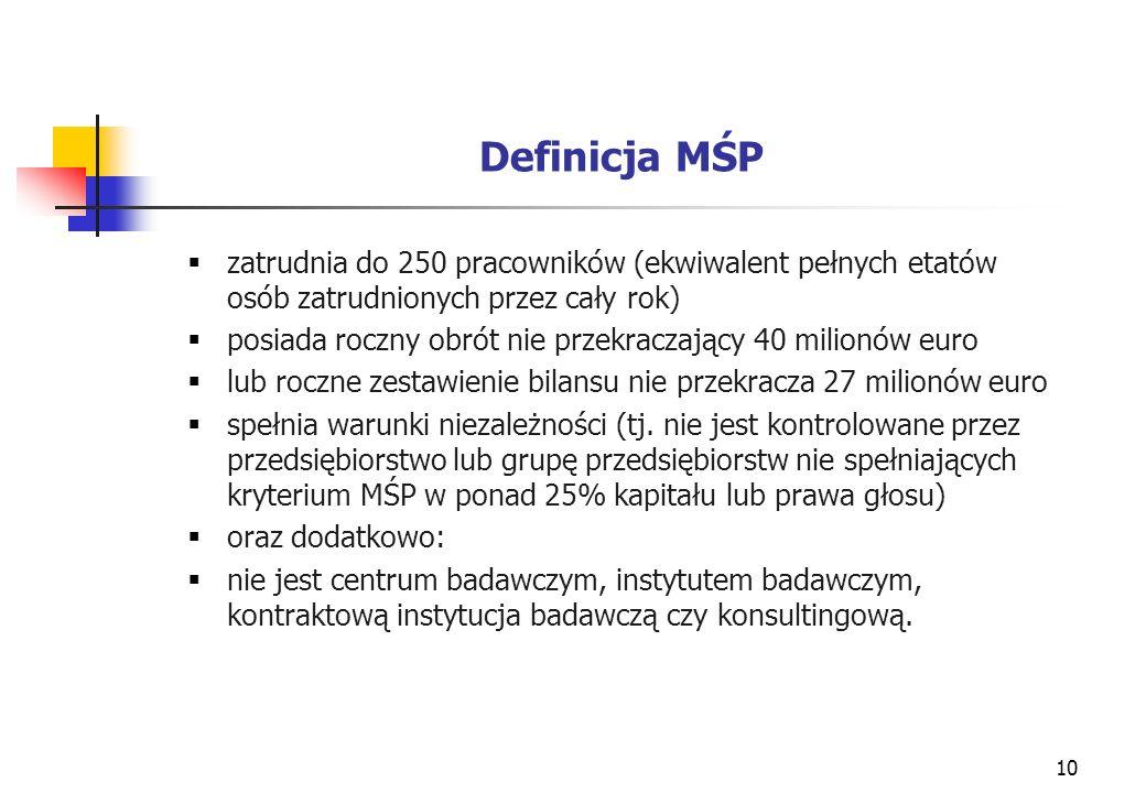 10 Definicja MŚP zatrudnia do 250 pracowników (ekwiwalent pełnych etatów osób zatrudnionych przez cały rok) posiada roczny obrót nie przekraczający 40 milionów euro lub roczne zestawienie bilansu nie przekracza 27 milionów euro spełnia warunki niezależności (tj.