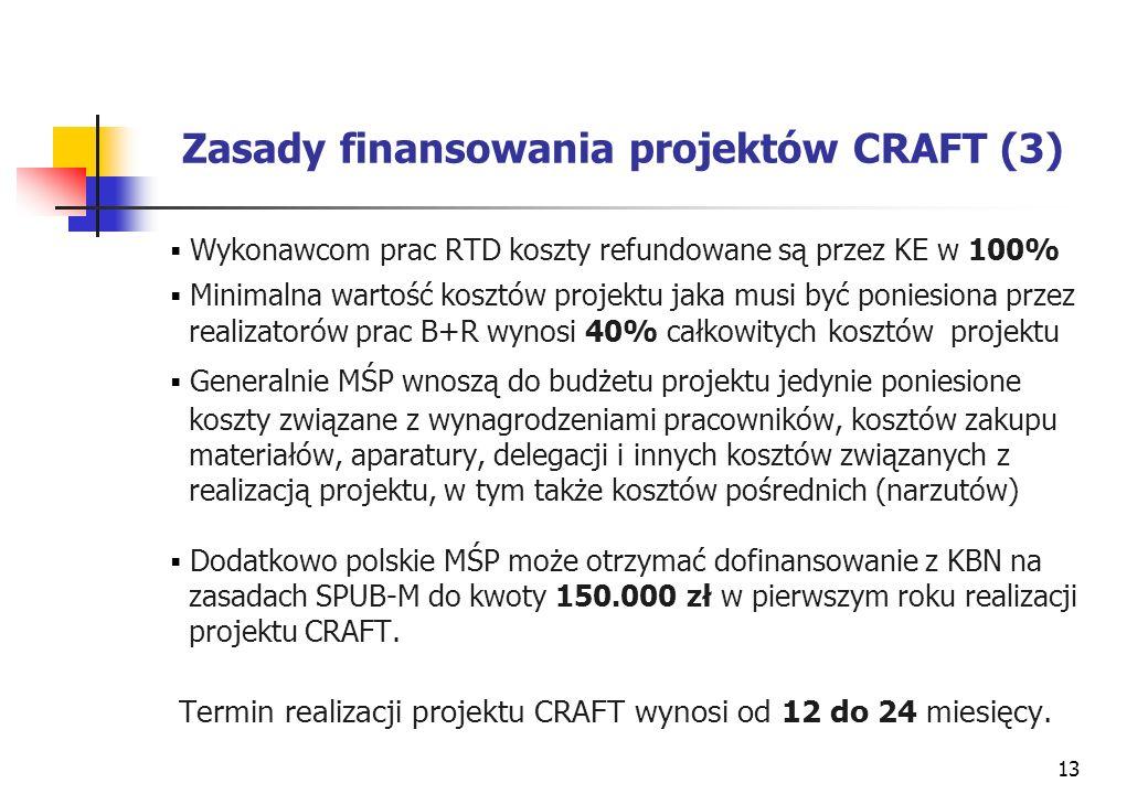 13 Zasady finansowania projektów CRAFT (3) Wykonawcom prac RTD koszty refundowane są przez KE w 100% Minimalna wartość kosztów projektu jaka musi być poniesiona przez realizatorów prac B+R wynosi 40% całkowitych kosztów projektu Generalnie MŚP wnoszą do budżetu projektu jedynie poniesione koszty związane z wynagrodzeniami pracowników, kosztów zakupu materiałów, aparatury, delegacji i innych kosztów związanych z realizacją projektu, w tym także kosztów pośrednich (narzutów) Dodatkowo polskie MŚP może otrzymać dofinansowanie z KBN na zasadach SPUB-M do kwoty 150.000 zł w pierwszym roku realizacji projektu CRAFT.