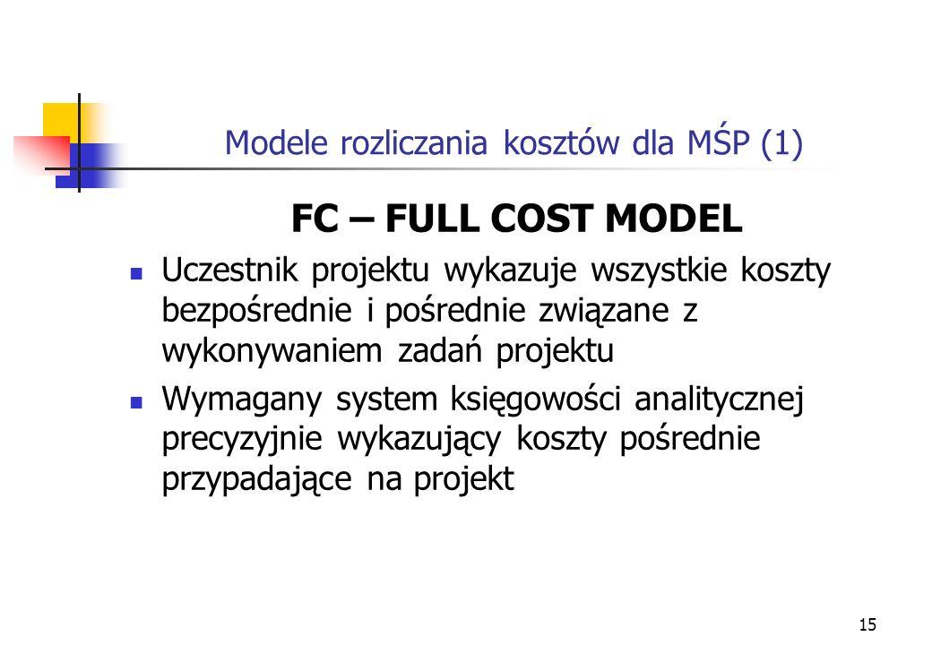 15 Modele rozliczania kosztów dla MŚP (1) FC – FULL COST MODEL Uczestnik projektu wykazuje wszystkie koszty bezpośrednie i pośrednie związane z wykonywaniem zadań projektu Wymagany system księgowości analitycznej precyzyjnie wykazujący koszty pośrednie przypadające na projekt