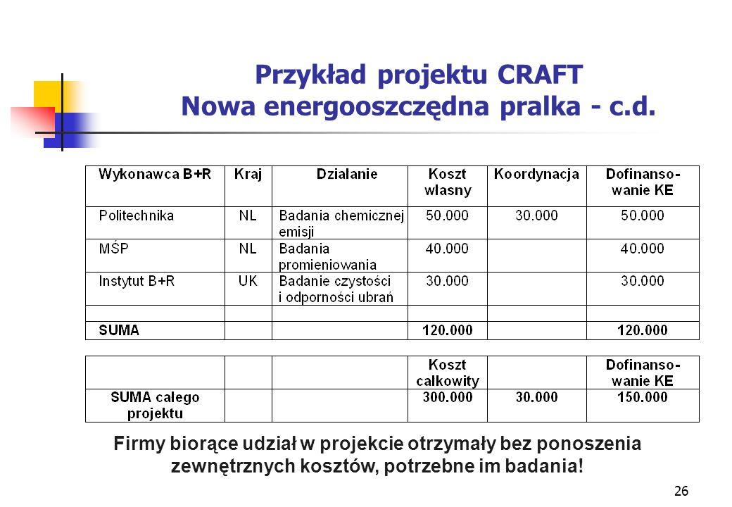 26 Przykład projektu CRAFT Nowa energooszczędna pralka - c.d.