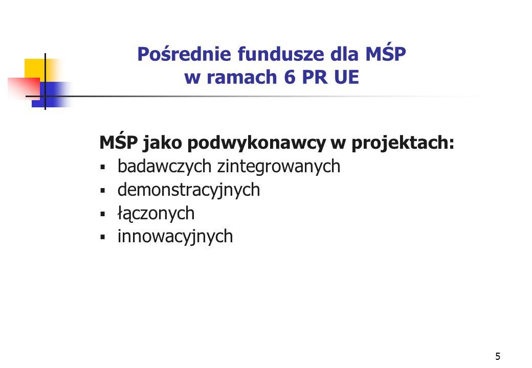 6 Bezpośrednie fundusze dla MŚP w ramach 6 PR UE CRAFT - Badawcze projekty współdziałania (Cooperative Research Action for Technology), jako specjalny instrument wspierania innowacyjności MŚP Na realizowane prace przez MŚP w ramach projektów badawczych zintegrowanych (Integrated Projekt), projektów demonstracyjnych