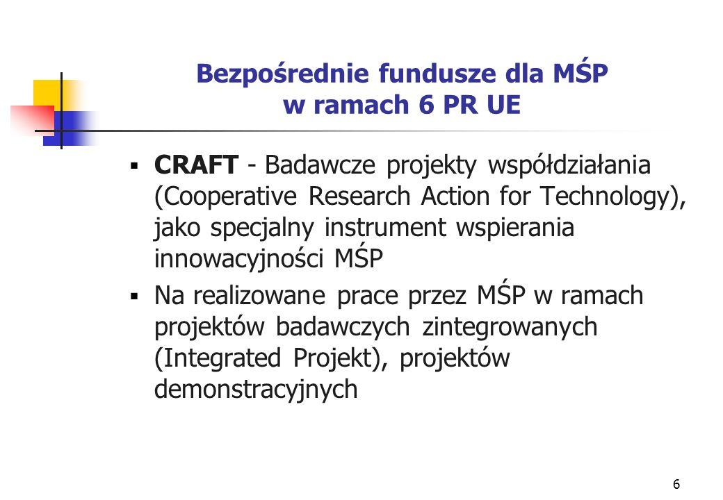 17 Projekty CRAFT Usługa badawcza Partnerzy MŚP Instytucje Badawcze - zleceniobiorcy -min.