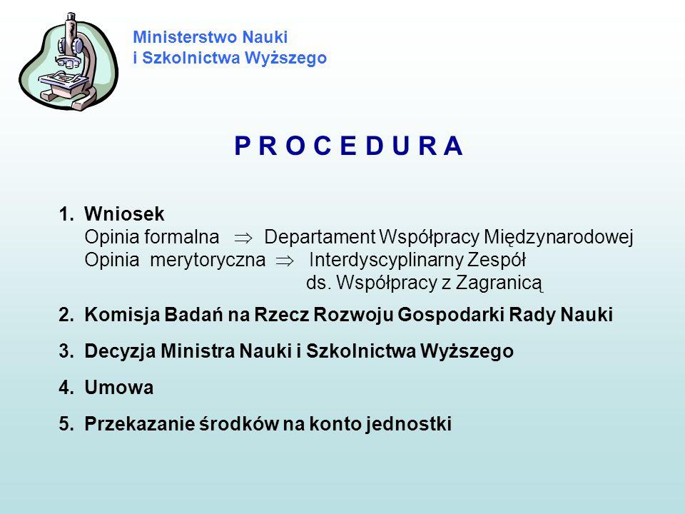 Ministerstwo Nauki i Szkolnictwa Wyższego P R O C E D U R A 1.Wniosek Opinia formalna Departament Współpracy Międzynarodowej Opinia merytoryczna Inter