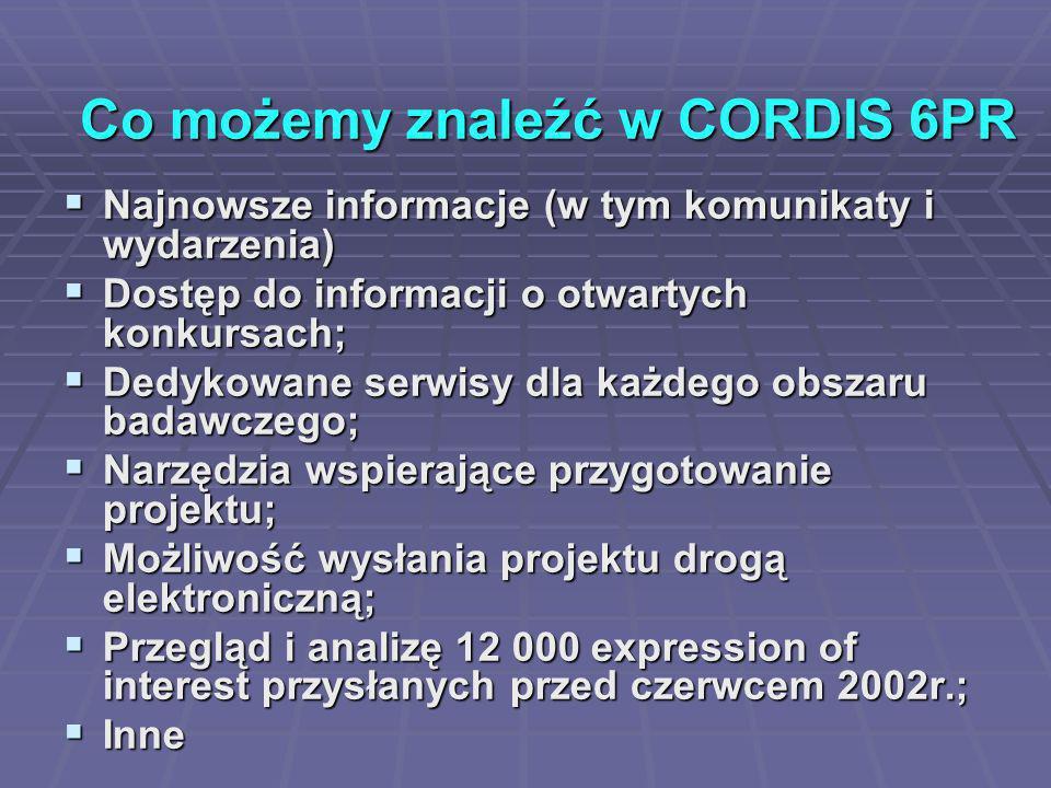 Co możemy znaleźć w CORDIS 6PR Najnowsze informacje (w tym komunikaty i wydarzenia) Najnowsze informacje (w tym komunikaty i wydarzenia) Dostęp do informacji o otwartych konkursach; Dostęp do informacji o otwartych konkursach; Dedykowane serwisy dla każdego obszaru badawczego; Dedykowane serwisy dla każdego obszaru badawczego; Narzędzia wspierające przygotowanie projektu; Narzędzia wspierające przygotowanie projektu; Możliwość wysłania projektu drogą elektroniczną; Możliwość wysłania projektu drogą elektroniczną; Przegląd i analizę 12 000 expression of interest przysłanych przed czerwcem 2002r.; Przegląd i analizę 12 000 expression of interest przysłanych przed czerwcem 2002r.; Inne Inne