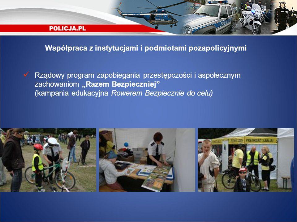Współpraca z instytucjami i podmiotami pozapolicyjnymi Rządowy program zapobiegania przestępczości i aspołecznym zachowaniom Razem Bezpieczniej (kampa
