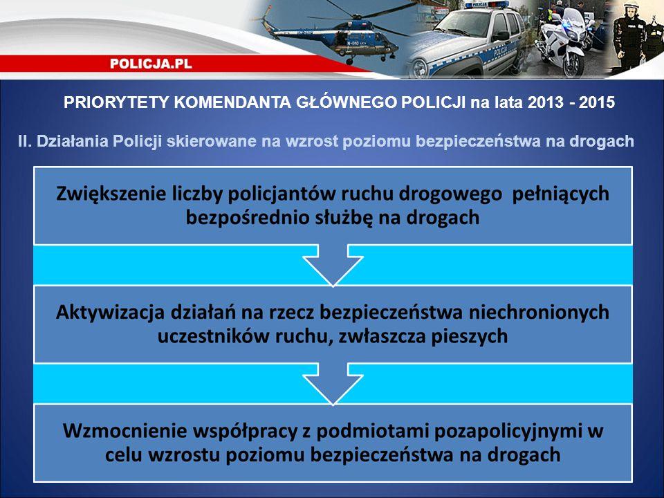 PRIORYTETY KOMENDANTA GŁÓWNEGO POLICJI na lata 2013 - 2015 II. Działania Policji skierowane na wzrost poziomu bezpieczeństwa na drogach