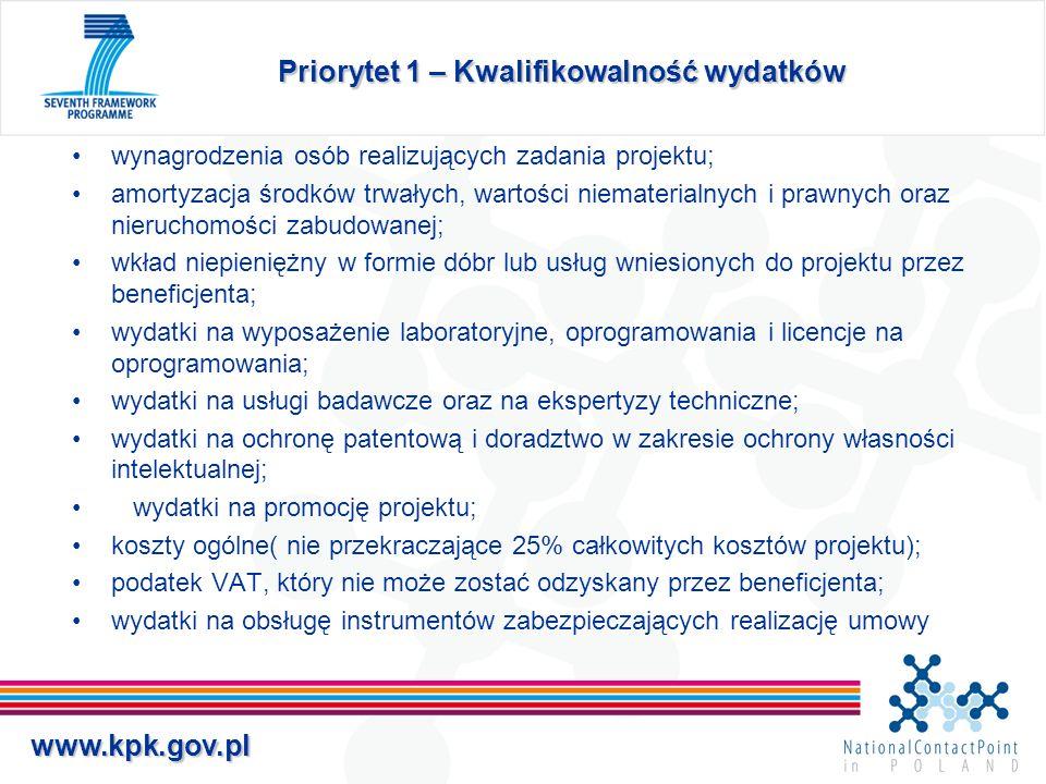 www.kpk.gov.pl Priorytet 1 – Kwalifikowalność wydatków wynagrodzenia osób realizujących zadania projektu; amortyzacja środków trwałych, wartości niema