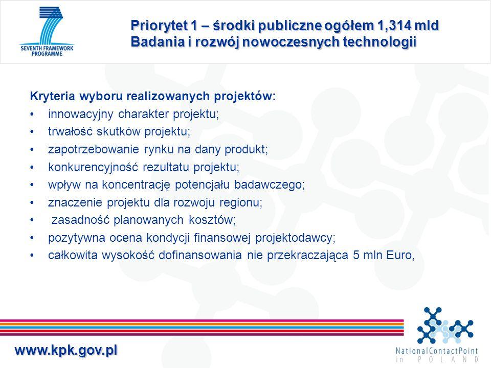 www.kpk.gov.pl Priorytet 1 – środki publiczne ogółem 1,314 mld Badania i rozwój nowoczesnych technologii Kryteria wyboru realizowanych projektów: inno