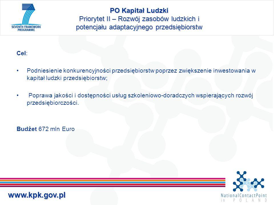 www.kpk.gov.pl PO Kapitał Ludzki Priorytet II – Rozwój zasobów ludzkich i potencjału adaptacyjnego przedsiębiorstw Cel: Podniesienie konkurencyjności