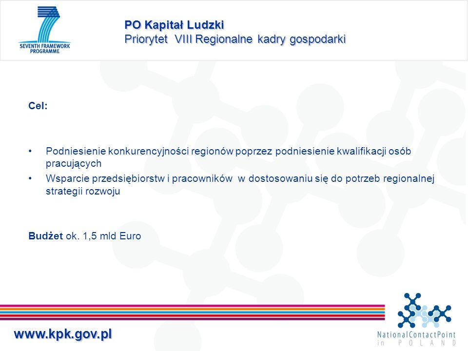 www.kpk.gov.pl PO Kapitał Ludzki Priorytet VIII Regionalne kadry gospodarki Cel: Podniesienie konkurencyjności regionów poprzez podniesienie kwalifika