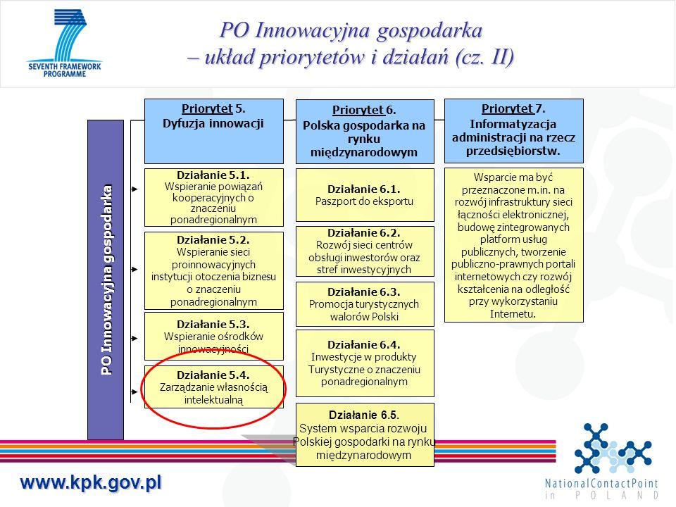 www.kpk.gov.pl Priorytet 5: Dyfuzja innowacji: Działanie 5.4: Zarządzanie własnością intelektualną Typy projektów: Dotacje dla przedsiębiorców na pokrycie kosztów uzyskania praw własności przemysłowej poza granicami Polski obejmujących koszty przygotowania, zgłoszenia oraz opłaty rejestracyjne (z wyłączeniem kosztów postępowań dotyczących uzyskania praw ochronnych na znaki towarowe), Wsparcie instytucji lub organizacji zarządzających prawami własności intelektualnej w celu usprawnienia procesu transferu technologii (z instytucji lub organizacji będących właścicielem praw intelektualnych do przedsiębiorstw) Projekty doradcze związane z ochroną praw własności przemysłowej (uzyskanie, utrzymanie i wykonanie praw), Projekty dotyczące upowszechnienia wiedzy na temat korzyści wynikających z ochrony IP, a także projekty informacyjne dotyczące metod i możliwości ochrony własności intelektualnej.