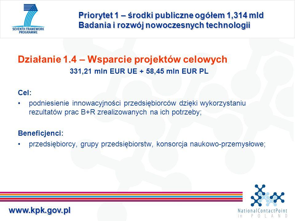 www.kpk.gov.pl Priorytet 1 – środki publiczne ogółem 1,314 mld Badania i rozwój nowoczesnych technologii Typy projektów: 1.
