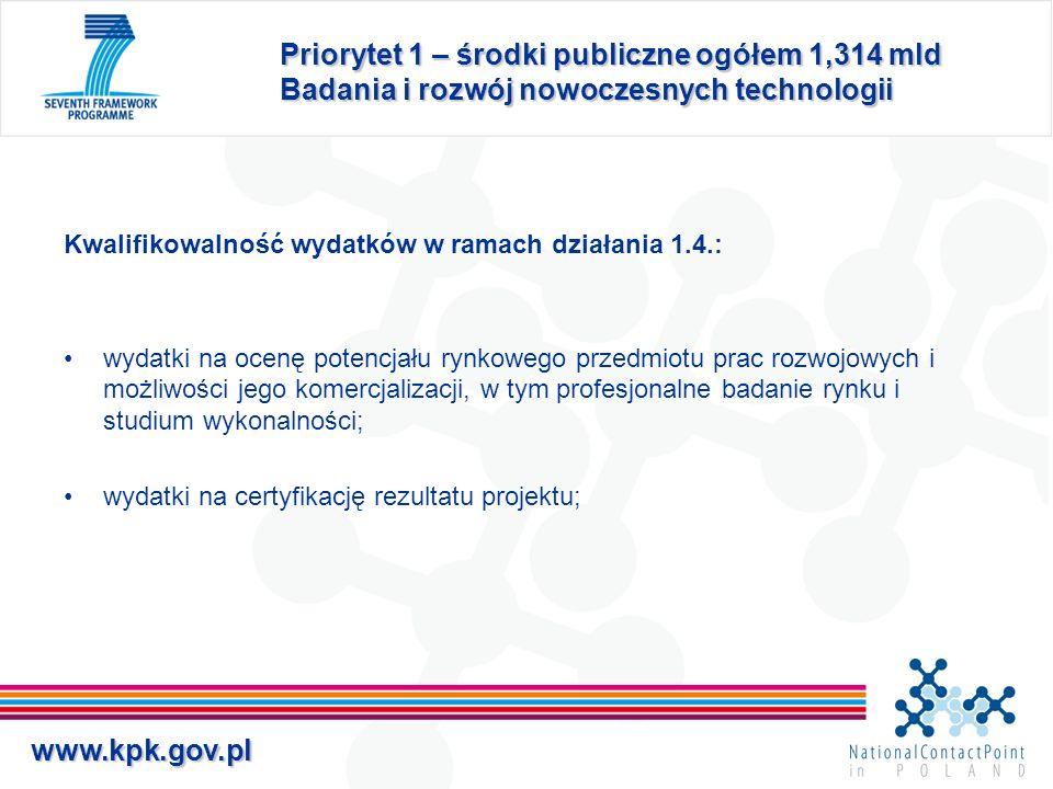 www.kpk.gov.pl Priorytet 1 – środki publiczne ogółem 1,314 mld Badania i rozwój nowoczesnych technologii Kwalifikowalność wydatków w ramach działania