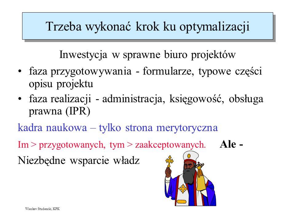 Wiesław Studencki, KPK Trzeba wykonać krok ku optymalizacji Inwestycja w sprawne biuro projektów faza przygotowywania - formularze, typowe części opisu projektu faza realizacji - administracja, księgowość, obsługa prawna (IPR) kadra naukowa – tylko strona merytoryczna Im > przygotowanych, tym > zaakceptowanych.