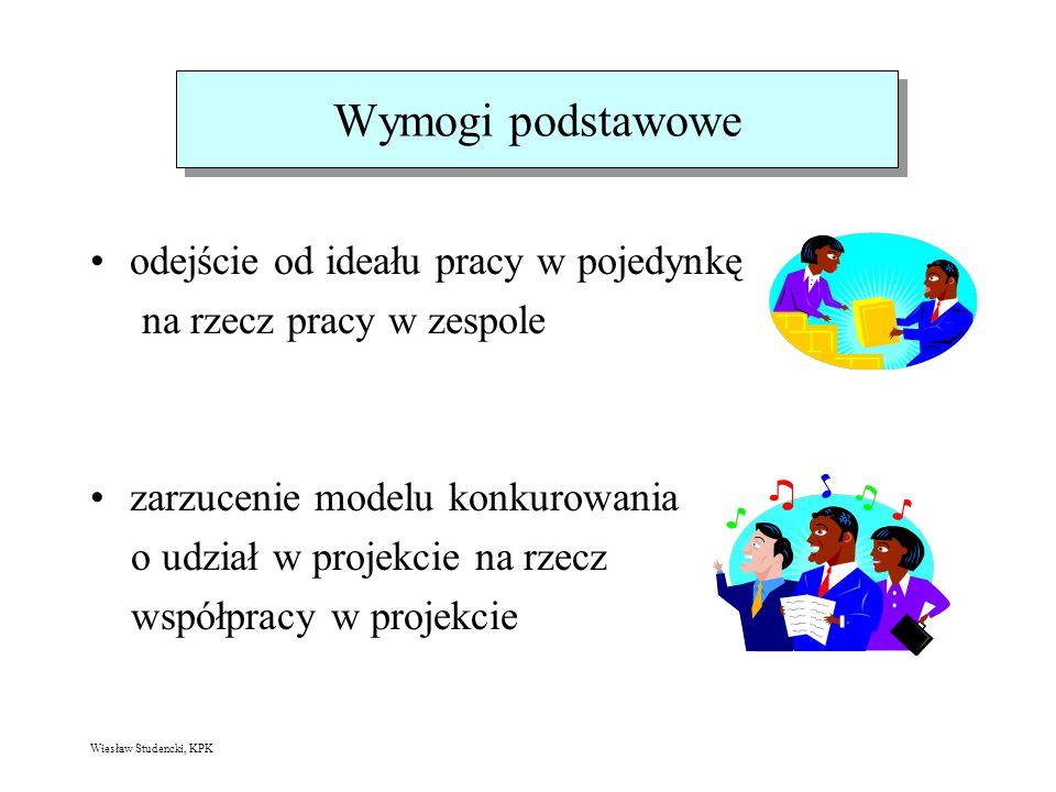 Wiesław Studencki, KPK Wymogi podstawowe odejście od ideału pracy w pojedynkę na rzecz pracy w zespole zarzucenie modelu konkurowania o udział w projekcie na rzecz współpracy w projekcie