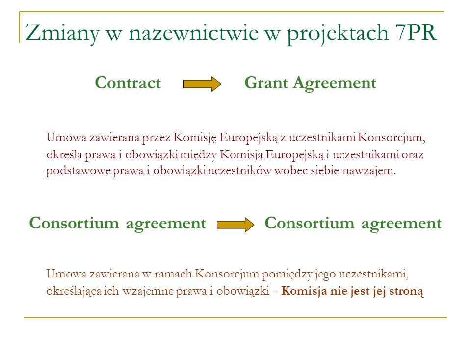 Zmiany w nazewnictwie w projektach 7PR Contract Grant Agreement Umowa zawierana przez Komisję Europejską z uczestnikami Konsorcjum, określa prawa i ob