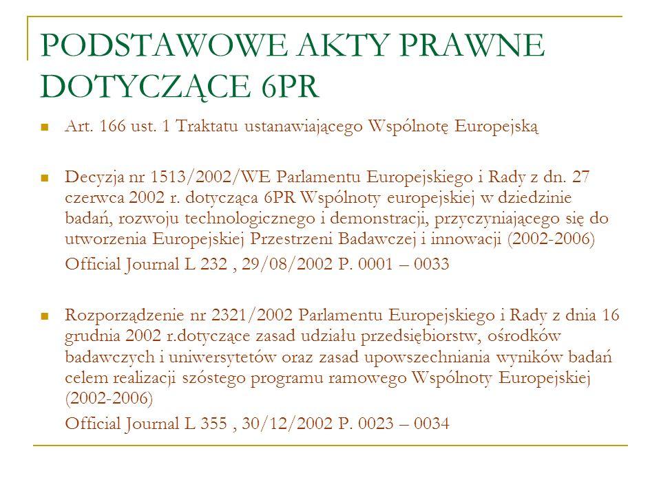 PODSTAWOWE AKTY PRAWNE DOTYCZĄCE 6PR Art. 166 ust. 1 Traktatu ustanawiającego Wspólnotę Europejską Decyzja nr 1513/2002/WE Parlamentu Europejskiego i