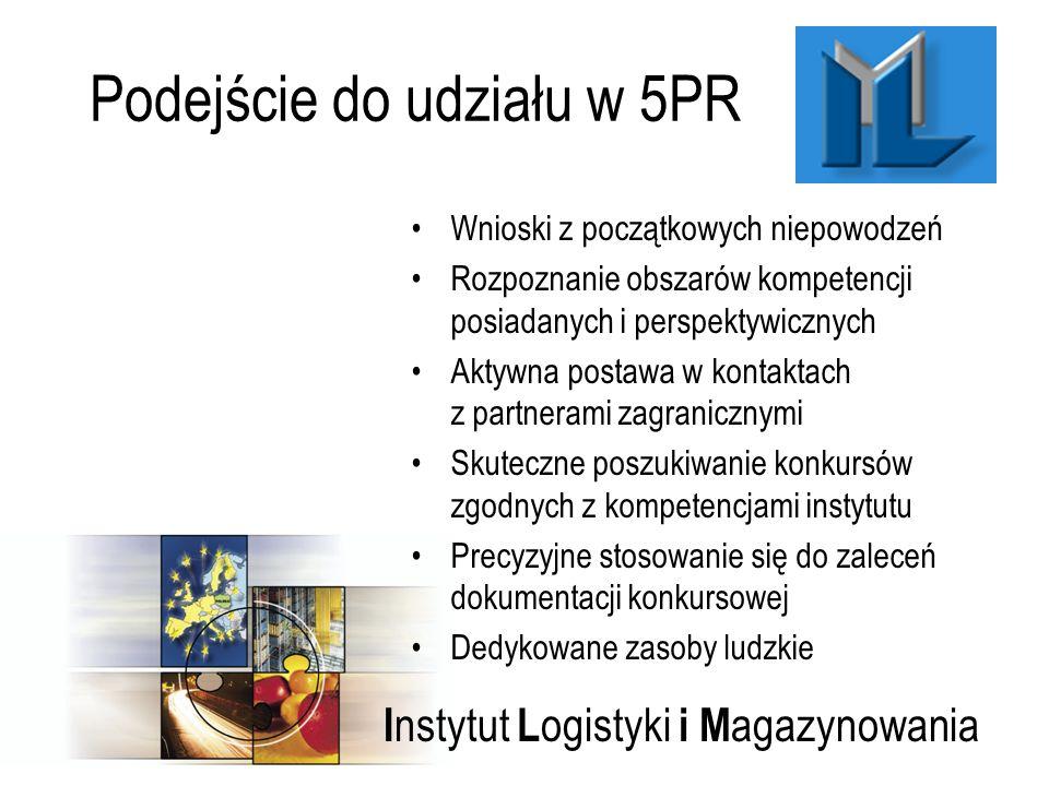 I nstytut L ogistyki i M agazynowania Podejście do udziału w 5PR Wnioski z początkowych niepowodzeń Rozpoznanie obszarów kompetencji posiadanych i per