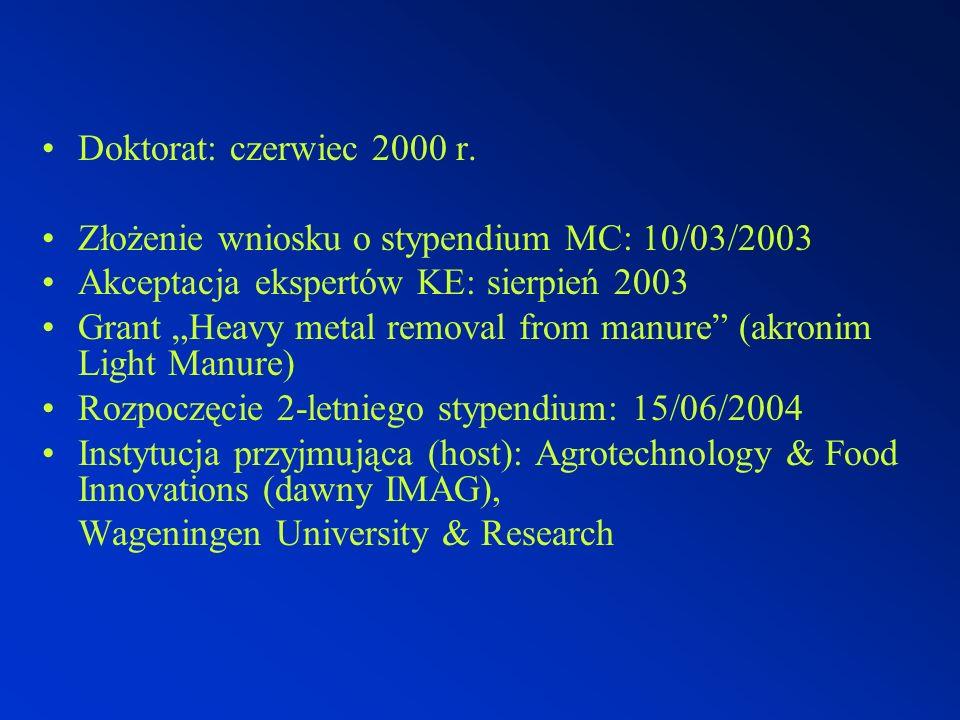 Doktorat: czerwiec 2000 r.