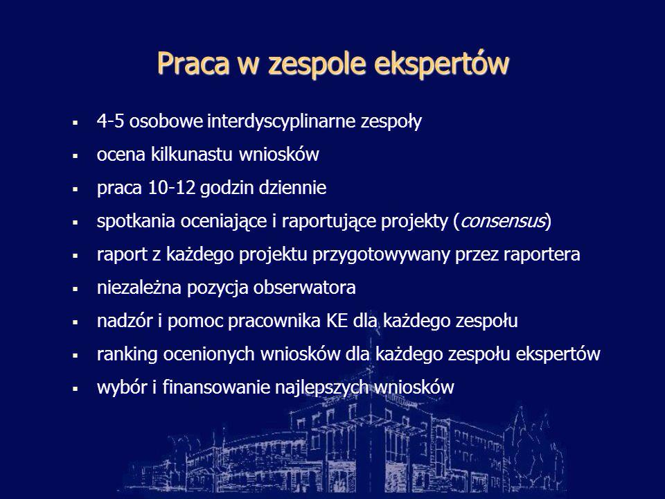Praca w zespole ekspertów 4-5 osobowe interdyscyplinarne zespoły 4-5 osobowe interdyscyplinarne zespoły ocena kilkunastu wniosków ocena kilkunastu wniosków praca 10-12 godzin dziennie praca 10-12 godzin dziennie spotkania oceniające i raportujące projekty (consensus) spotkania oceniające i raportujące projekty (consensus) raport z każdego projektu przygotowywany przez raportera raport z każdego projektu przygotowywany przez raportera niezależna pozycja obserwatora niezależna pozycja obserwatora nadzór i pomoc pracownika KE dla każdego zespołu nadzór i pomoc pracownika KE dla każdego zespołu ranking ocenionych wniosków dla każdego zespołu ekspertów ranking ocenionych wniosków dla każdego zespołu ekspertów wybór i finansowanie najlepszych wniosków wybór i finansowanie najlepszych wniosków