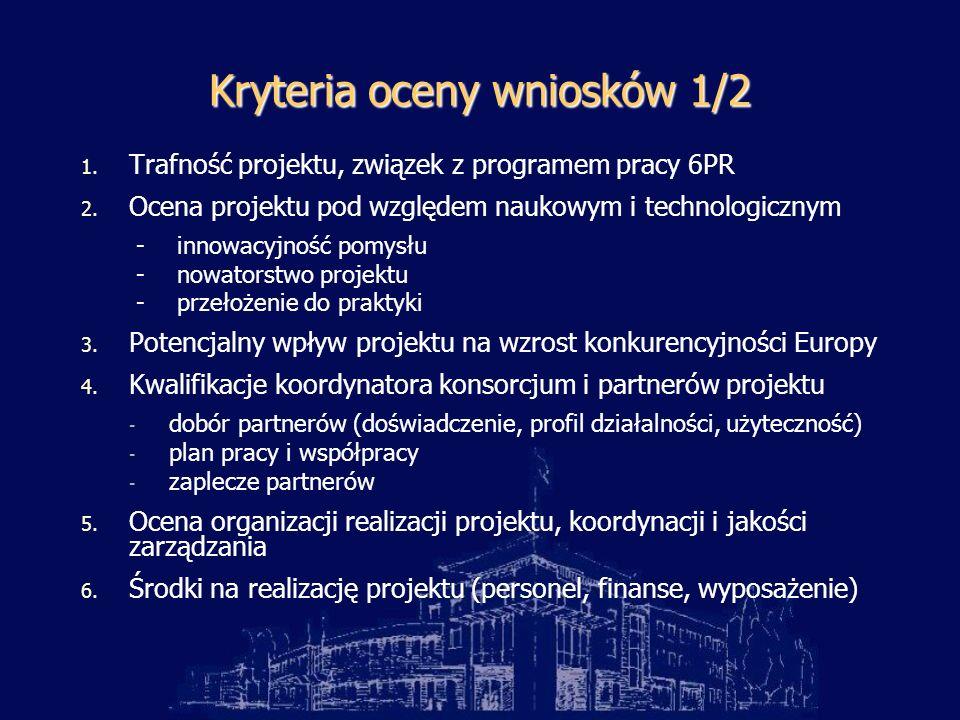 Kryteria oceny wniosków 1/2 1. 1. Trafność projektu, związek z programem pracy 6PR 2.