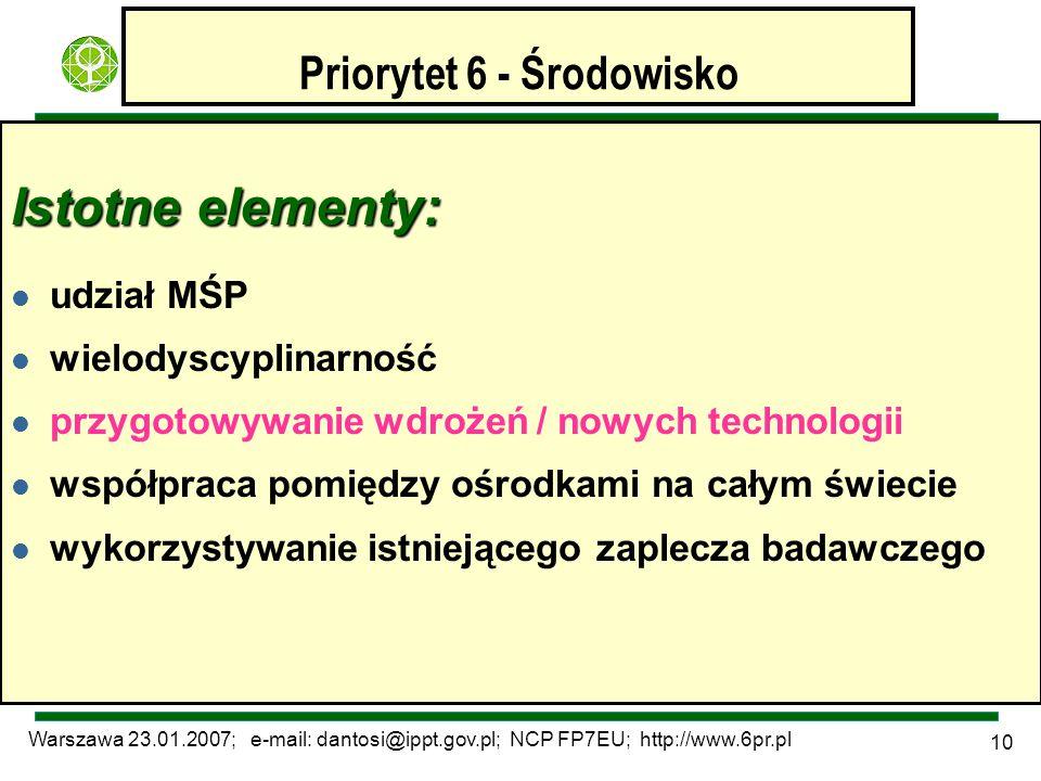 Warszawa 23.01.2007; e-mail: dantosi@ippt.gov.pl; NCP FP7EU; http://www.6pr.pl 10 Priorytet 6 - Środowisko Istotne elementy: l udział MŚP l wielodyscy