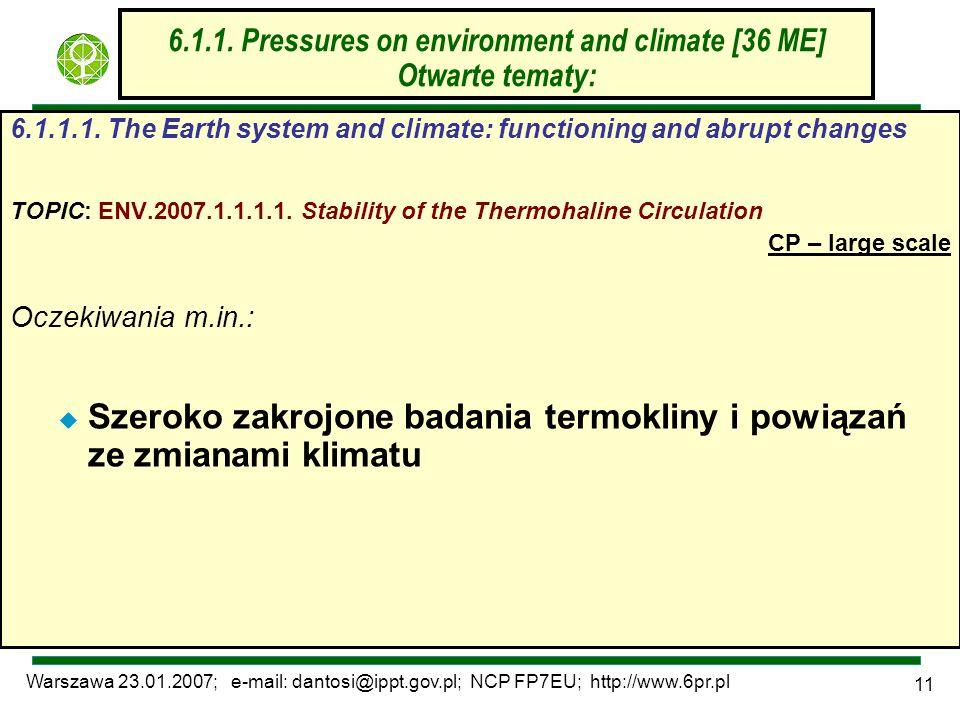 Warszawa 23.01.2007; e-mail: dantosi@ippt.gov.pl; NCP FP7EU; http://www.6pr.pl 11 6.1.1. Pressures on environment and climate [36 ME] Otwarte tematy: