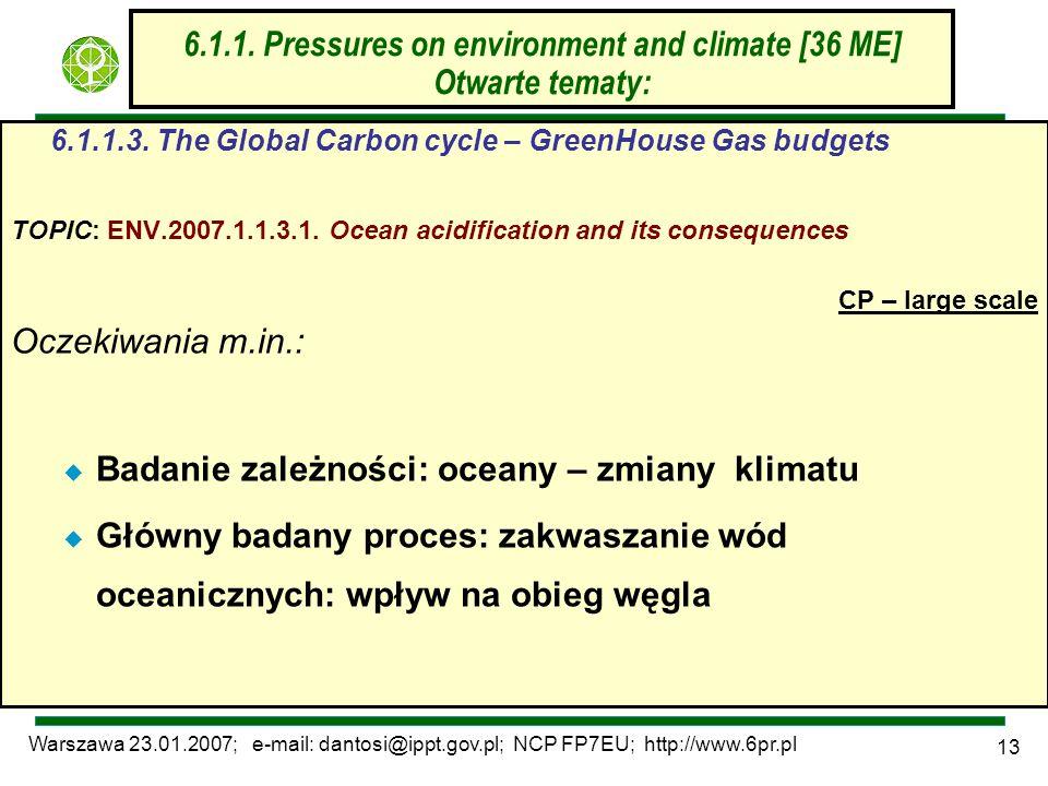 Warszawa 23.01.2007; e-mail: dantosi@ippt.gov.pl; NCP FP7EU; http://www.6pr.pl 13 6.1.1. Pressures on environment and climate [36 ME] Otwarte tematy: