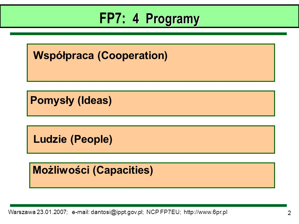 Warszawa 23.01.2007; e-mail: dantosi@ippt.gov.pl; NCP FP7EU; http://www.6pr.pl 2 4 Programy FP7: 4 Programy Współpraca (Cooperation) Pomysły (Ideas) L