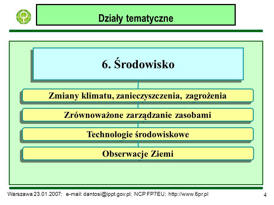Warszawa 23.01.2007; e-mail: dantosi@ippt.gov.pl; NCP FP7EU; http://www.6pr.pl 4 Działy tematyczne 6. Środowisko Technologie środowiskowe Obserwacje Z