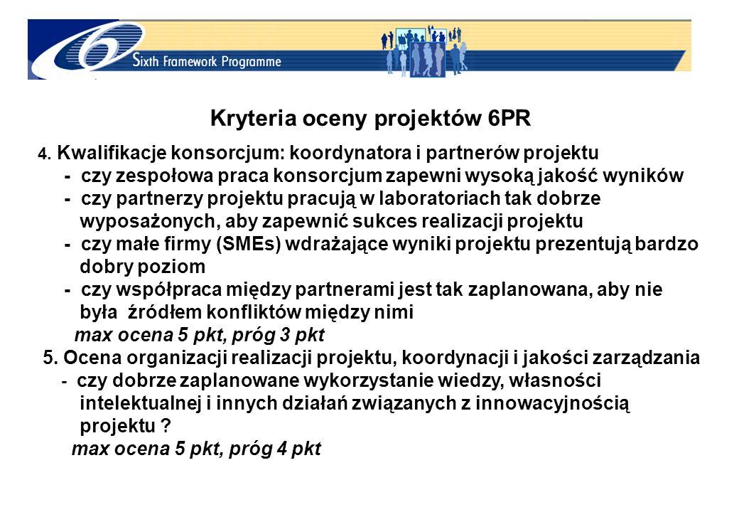 Kryteria oceny projektów 6PR 4.