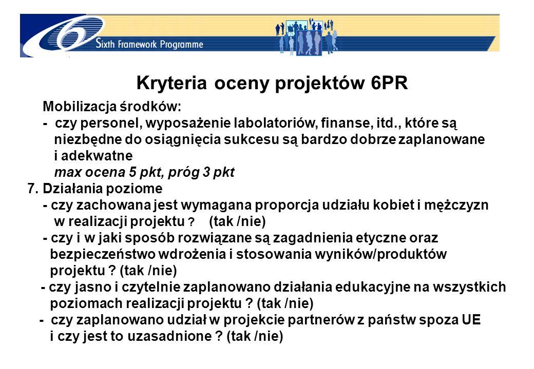 Kryteria oceny projektów 6PR 6.