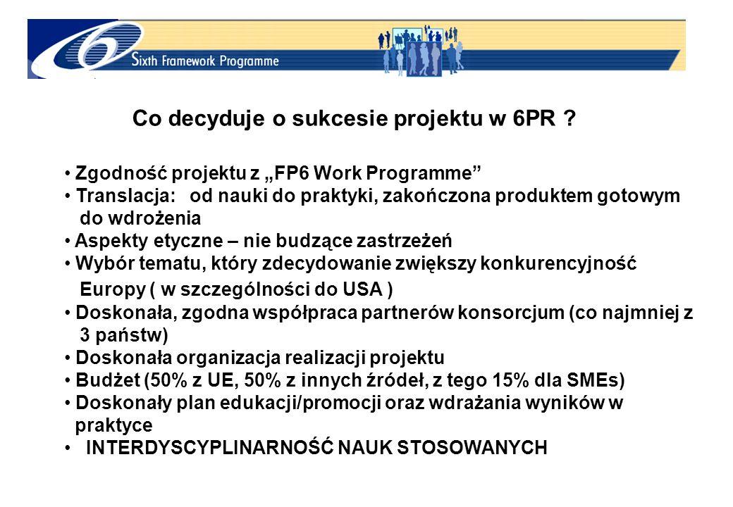 Co decyduje o sukcesie projektu w 6PR .