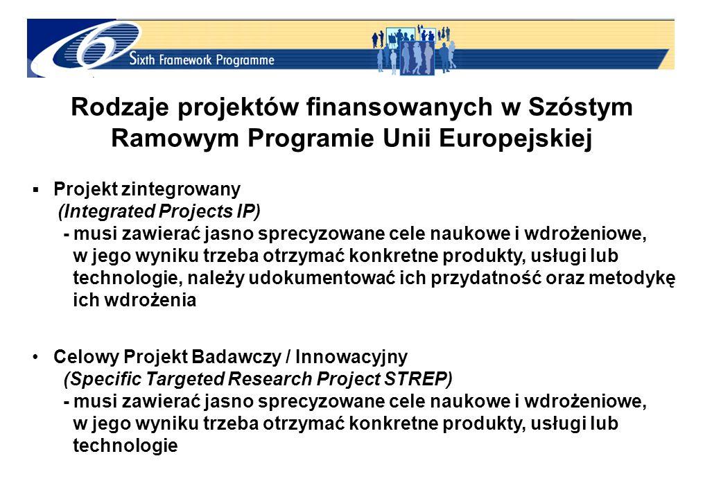 Rodzaje projektów finansowanych w Szóstym Ramowym Programie Unii Europejskiej Projekt zintegrowany (Integrated Projects IP) - musi zawierać jasno sprecyzowane cele naukowe i wdrożeniowe, w jego wyniku trzeba otrzymać konkretne produkty, usługi lub technologie, należy udokumentować ich przydatność oraz metodykę ich wdrożenia Celowy Projekt Badawczy / Innowacyjny (Specific Targeted Research Project STREP) - musi zawierać jasno sprecyzowane cele naukowe i wdrożeniowe, w jego wyniku trzeba otrzymać konkretne produkty, usługi lub technologie