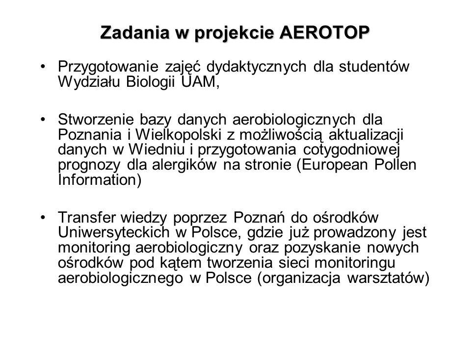 Zadania w projekcie AEROTOP Przygotowanie zajęć dydaktycznych dla studentów Wydziału Biologii UAM, Stworzenie bazy danych aerobiologicznych dla Poznania i Wielkopolski z możliwością aktualizacji danych w Wiedniu i przygotowania cotygodniowej prognozy dla alergików na stronie (European Pollen Information) Transfer wiedzy poprzez Poznań do ośrodków Uniwersyteckich w Polsce, gdzie już prowadzony jest monitoring aerobiologiczny oraz pozyskanie nowych ośrodków pod kątem tworzenia sieci monitoringu aerobiologicznego w Polsce (organizacja warsztatów)