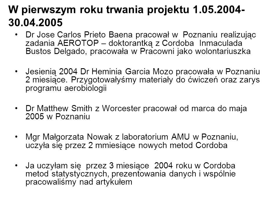 W pierwszym roku trwania projektu 1.05.2004- 30.04.2005 Dr Jose Carlos Prieto Baena pracował w Poznaniu realizując zadania AEROTOP – doktorantką z Cordoba Inmaculada Bustos Delgado, pracowała w Pracowni jako wolontariuszka Jesienią 2004 Dr Heminia Garcia Mozo pracowała w Poznaniu 2 miesiące.